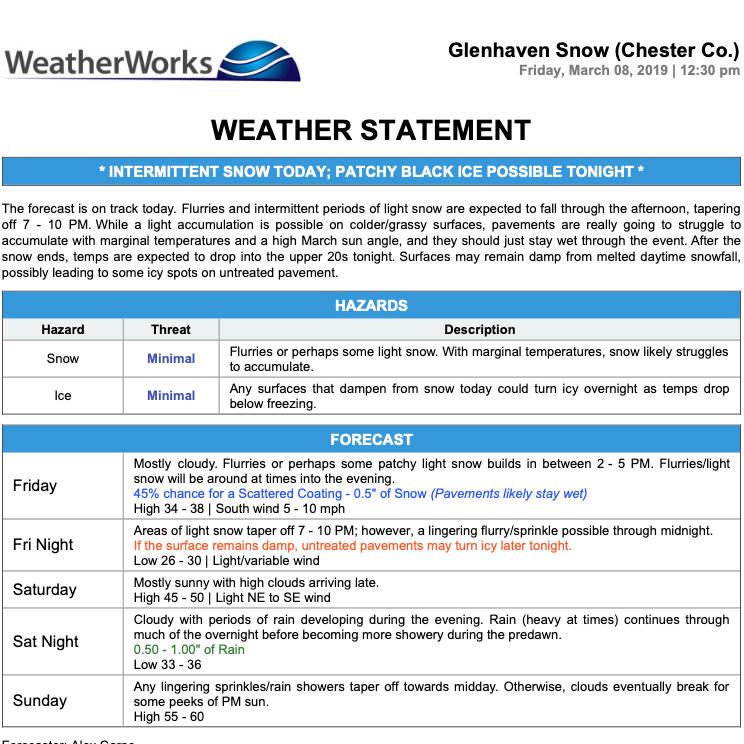 Glenhaven Snow Company, LLC WeatherWorks Report