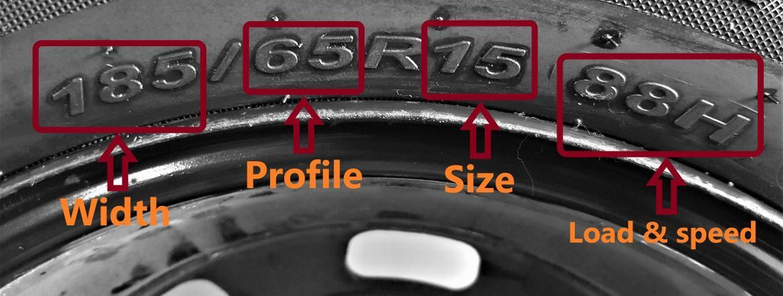 what is my tyre size, tyre size, car tyre, tyre
