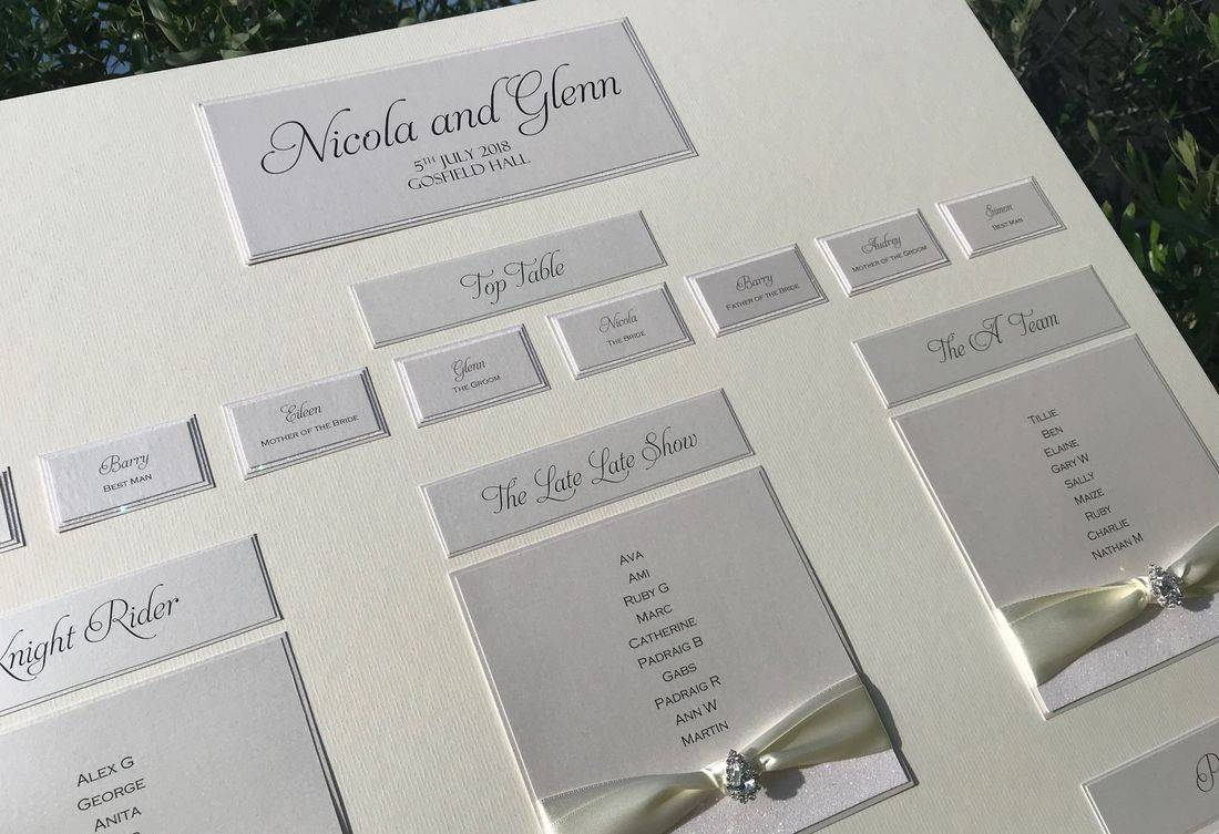 Glitter and Pink Table Plan