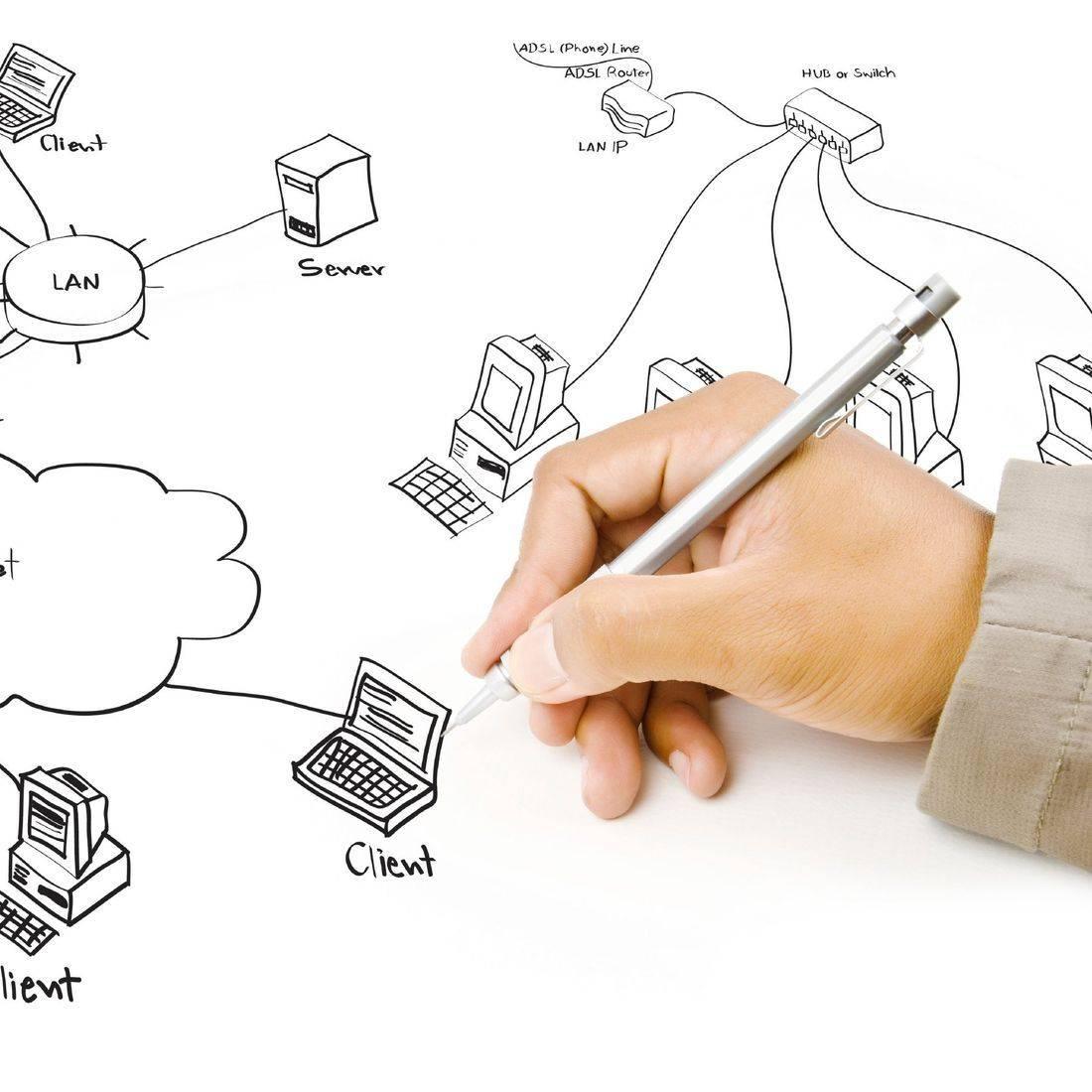 cctv system design