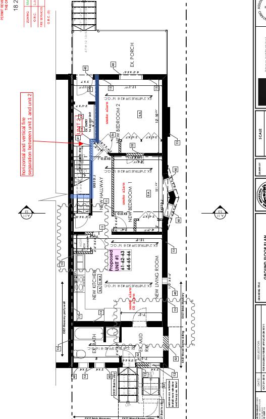 design bonikar permit toronto