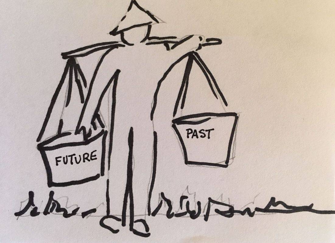 The Buckets, mindfulness, anxiety, depression, past, future